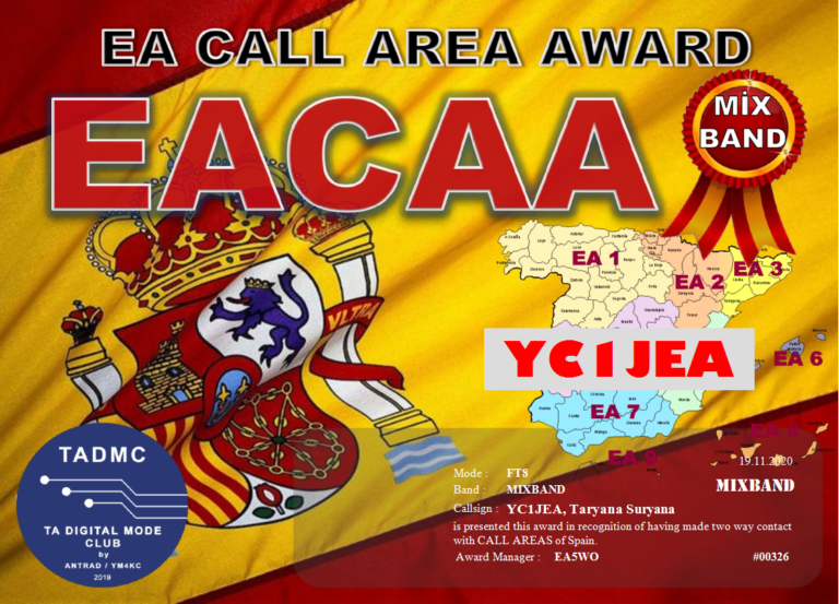 EA CALL AREA AWARD (Two way Contact with Call Areas of Spain)